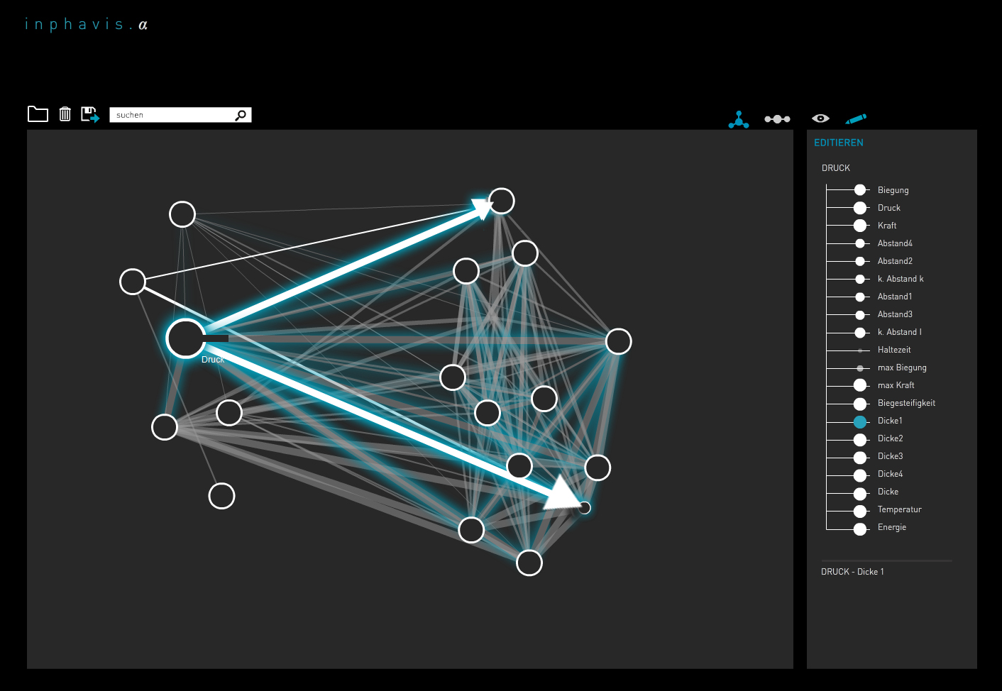 inphavis-visualisierung