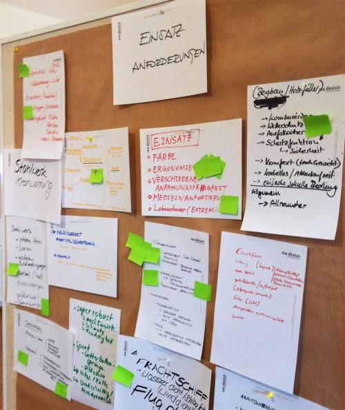 mindmap-designentwurf-2